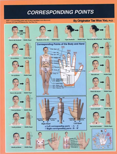 guardian-angel-acupuncture-tool